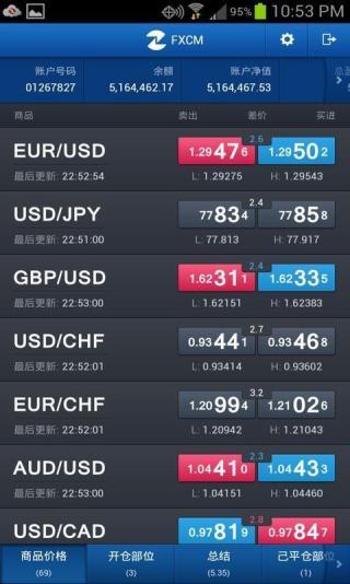 福汇手机交易平台截图2