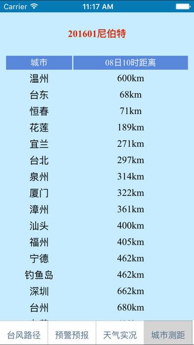 温州台风网截图1