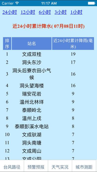 温州台风网截图4