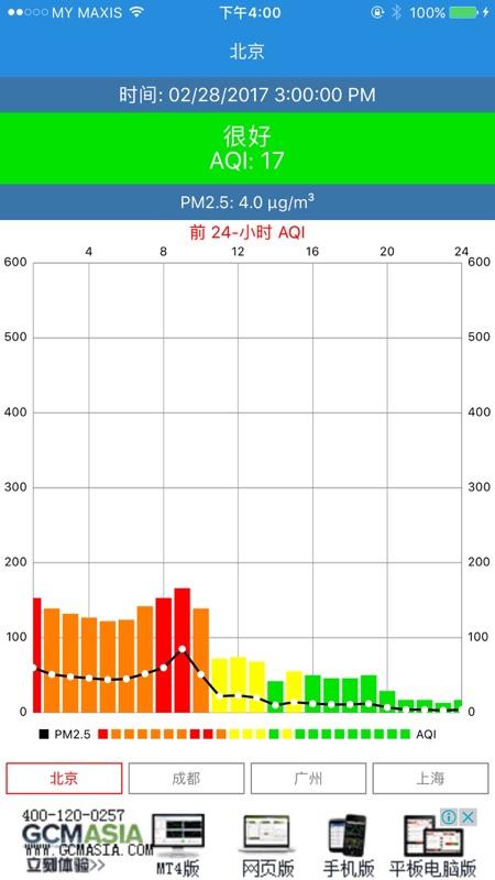 美国使馆空气数据截图1