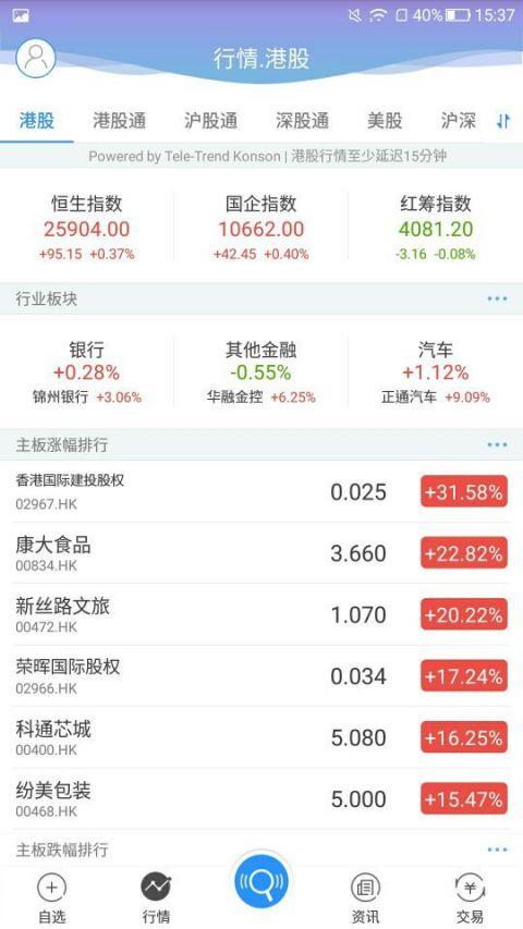 国金香港交易宝截图1