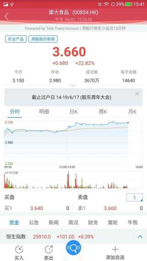 国金香港交易宝截图3