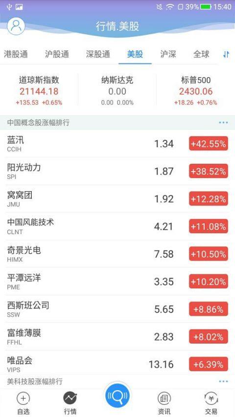 国金香港交易宝截图2