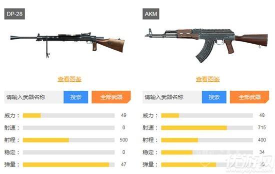 绝地求生刺激战场AKM和DP28哪个好 刺激战场AKM和DP28属性对比解析
