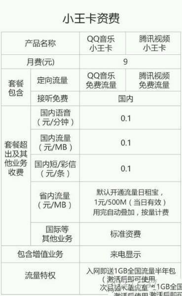 腾讯视频小王卡怎么收费 腾讯视频小王卡资费说明