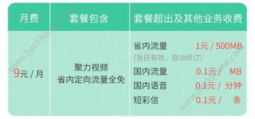 PPTV聚力视频聚力卡多少流量 中国电信聚力卡资费介绍