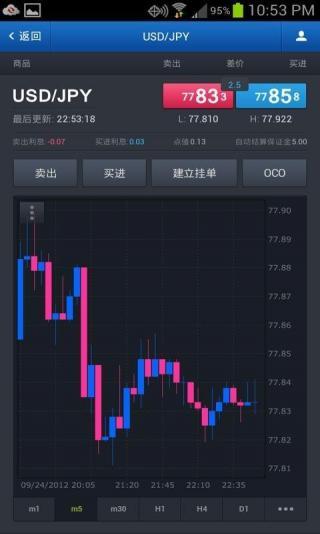 福汇手机交易平台截图3