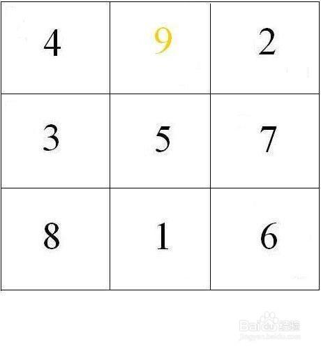 数字华容道4x4解法关键图片
