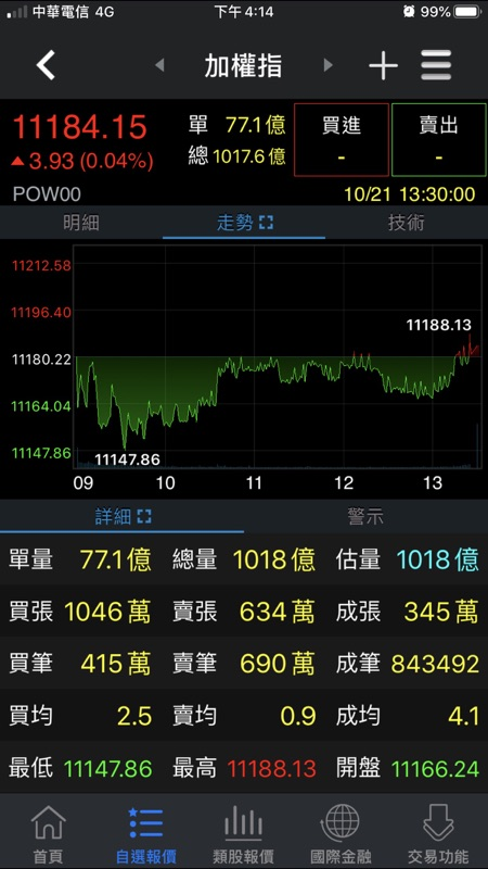 大慶證券e指錢坤截图2