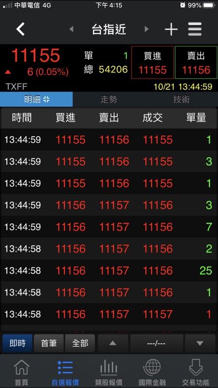 大慶證券e指錢坤截图4