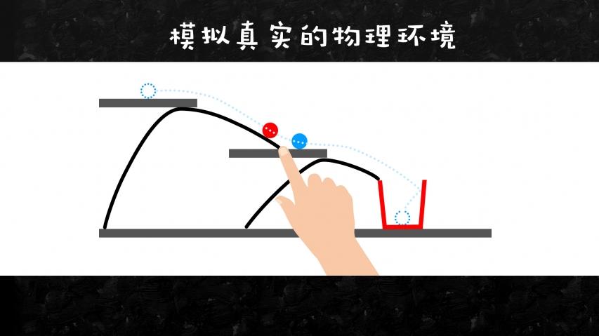 物理画线电脑版截图2