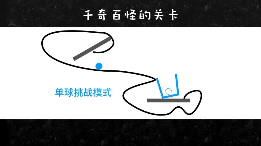 物理画线电脑版截图3