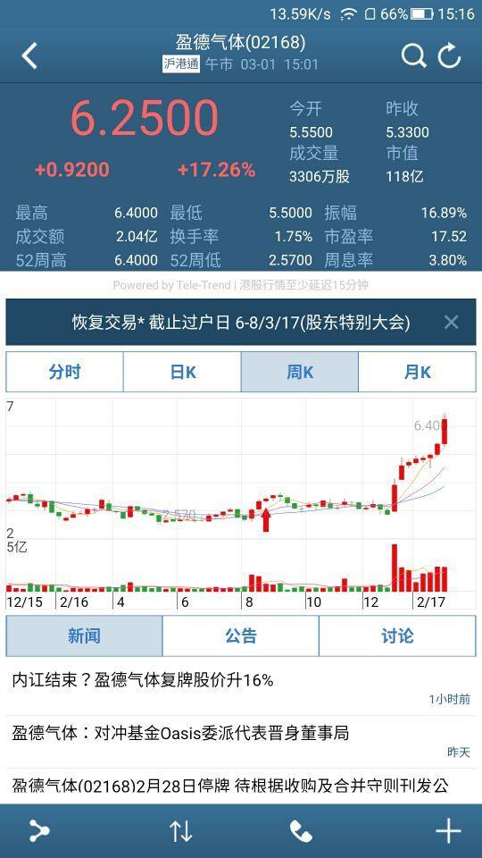 东兴香港交易宝截图3