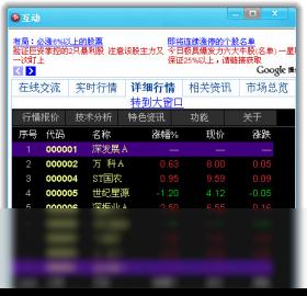 桌面股票截圖1