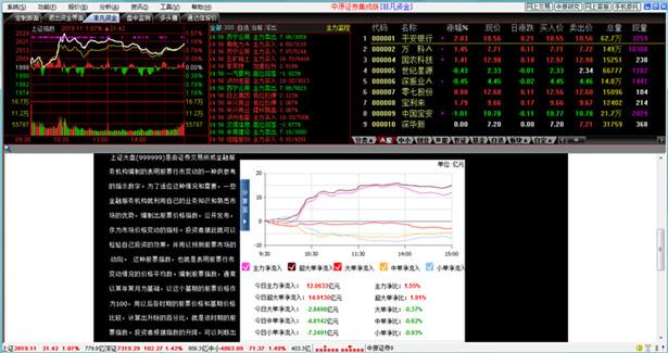 中原证券集成版截图3