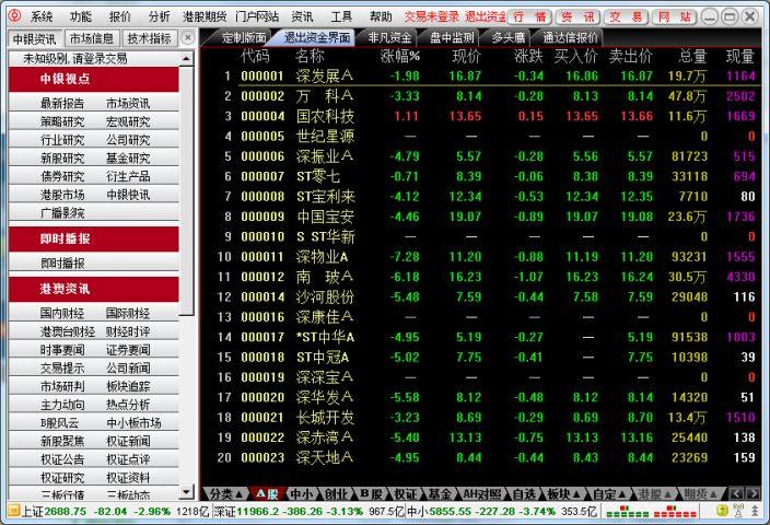 中银国际证券标准版截图2