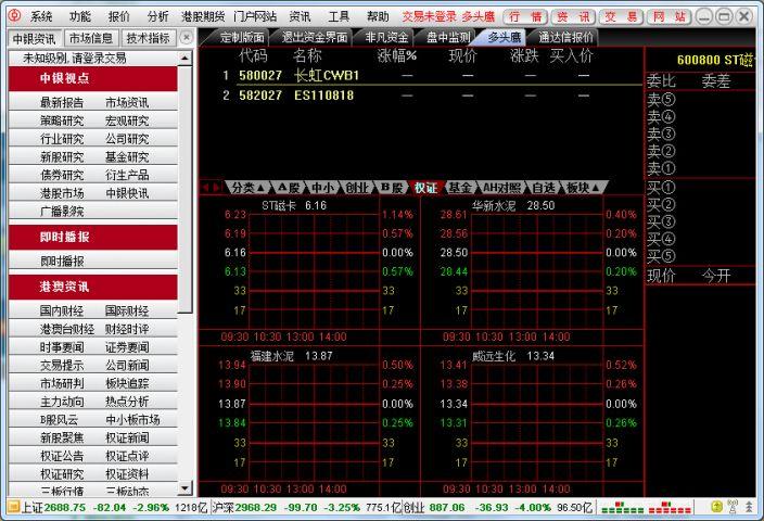 中银国际证券标准版截图3