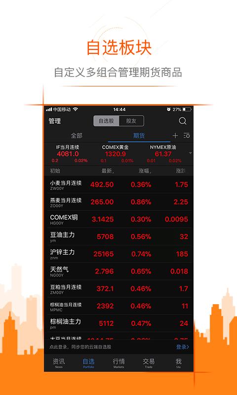 东方财富期货截图4