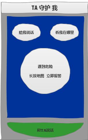 云保镖截图3