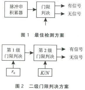 电源管理截图1
